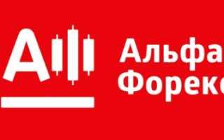 Руководство по регистрации личного кабинета на Альфа-Форекс