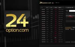 Трейдинговая компания «24option»: регистрация и возможности личного кабинета