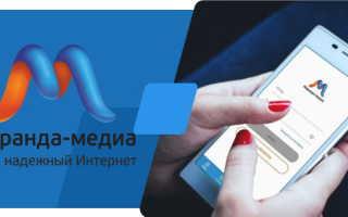 Миранда-медиа – регистрация на сайте, вход в личный кабинет, особенности работы