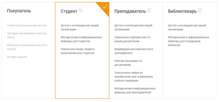 юрайт регистрация