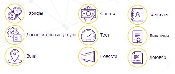 скаймакс услуги