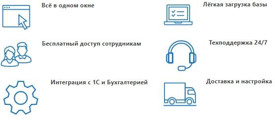 контур маркет услуги