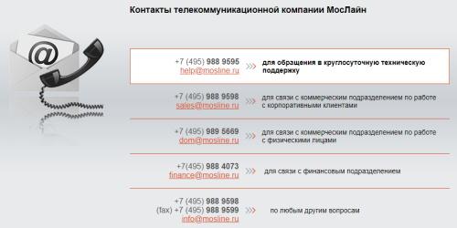 контакты мослайн