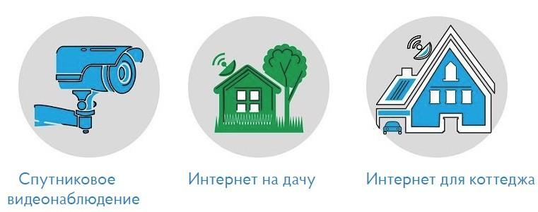 Услуги компании Стриж.рф