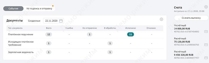 интерфейс лк сбербизнес