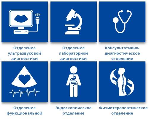 skkdc.ru