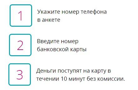ЭкспрессДеньги