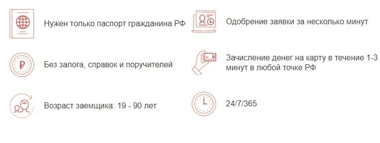 Центр Займов