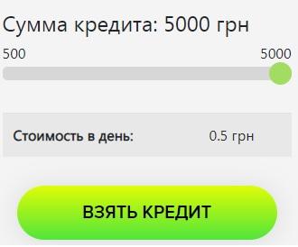 Forza Credit заявка