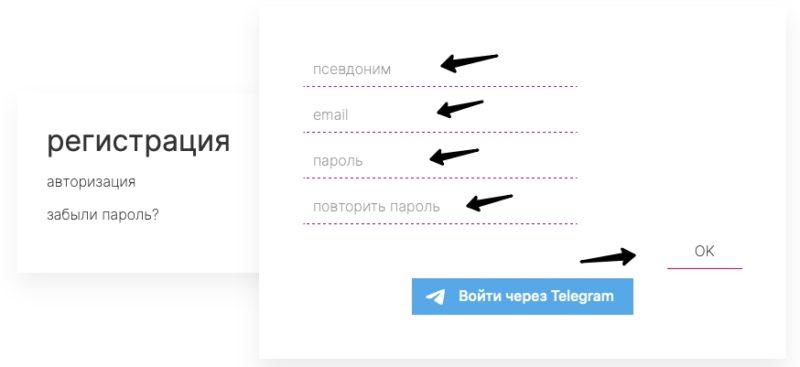 Регистрация в ЛК Айлук ТВ