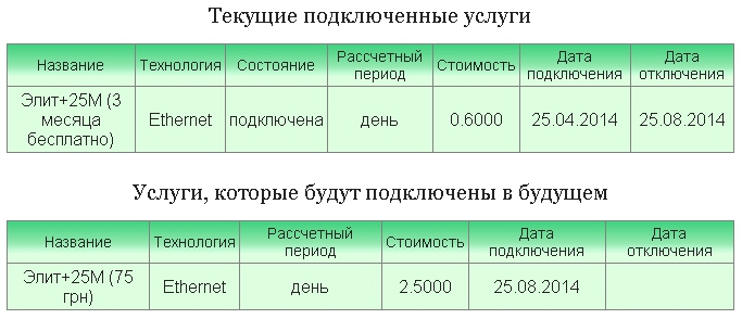 ТРК Сириус страница Платежи