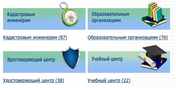 Функционал ЛК Полигон ПРО