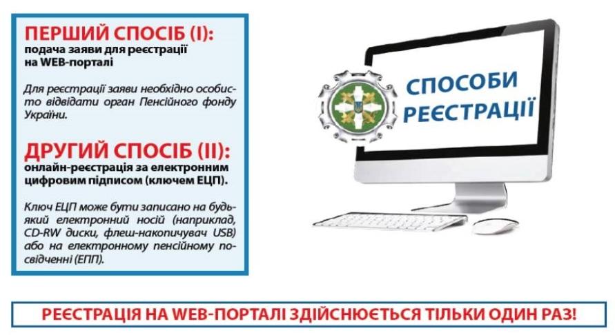 Инструкция по регистрации в ПФУ