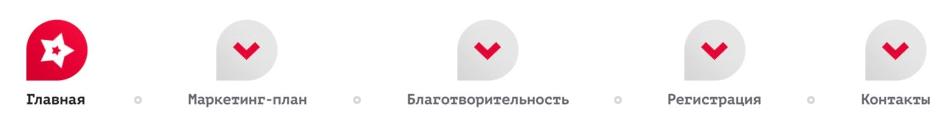 Функционал ЛК Праймерс