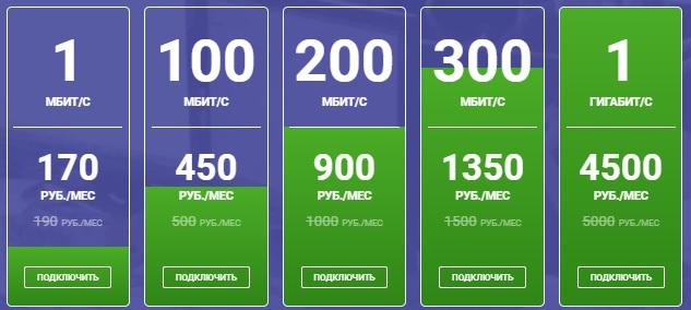 Spnet.ru тарифы