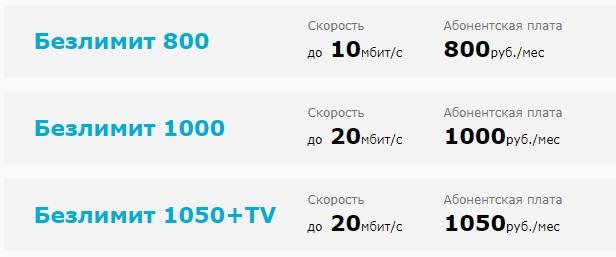 УралНет тарифы