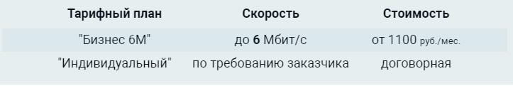 ДримНет