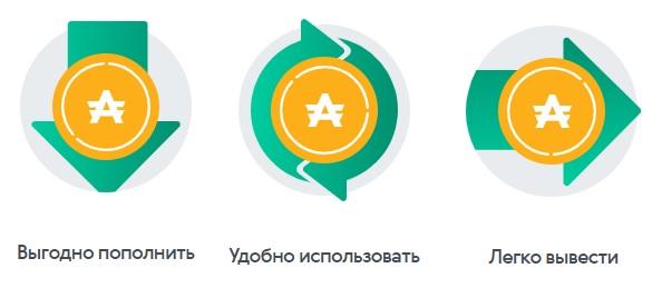 AdvCash лк
