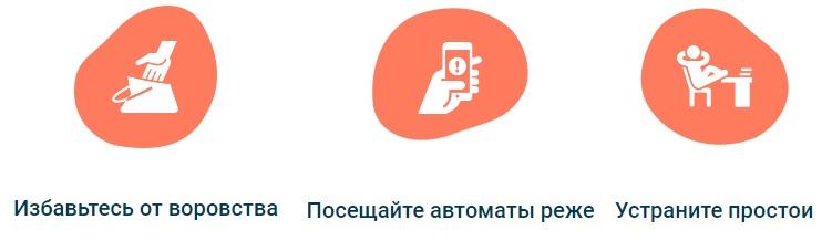 Телеметрон услуги