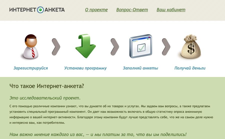 Интернет Анкета