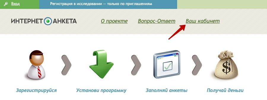ЛК в Интернет Анкета