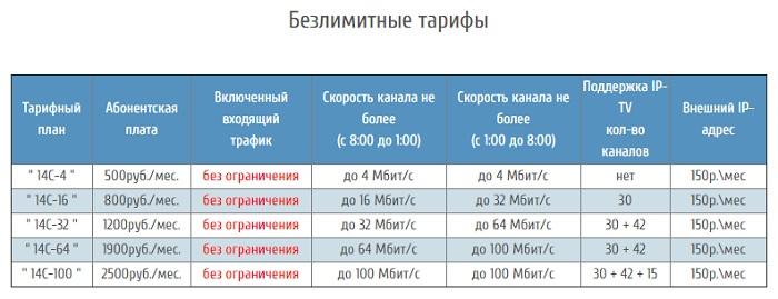 тарифы и услуги