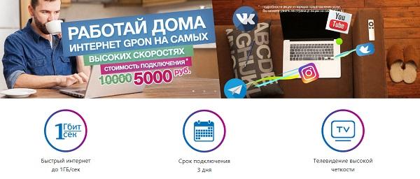 функции телеком21