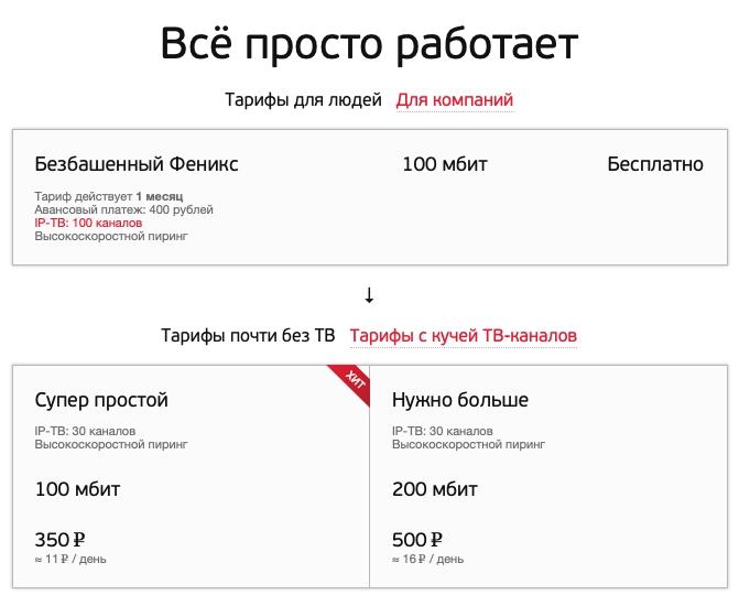 Тарифы Красноярская сеть