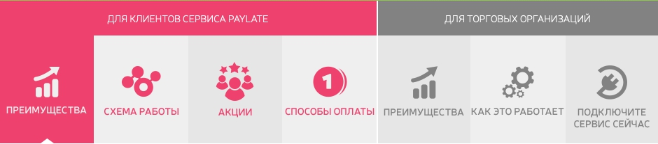 Функционал ЛК AmmoPay