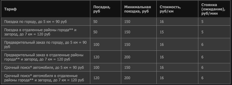 тарифы Такси 434343
