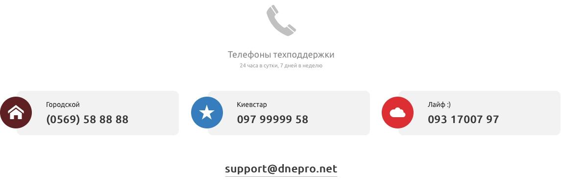 Контакты Днепронет