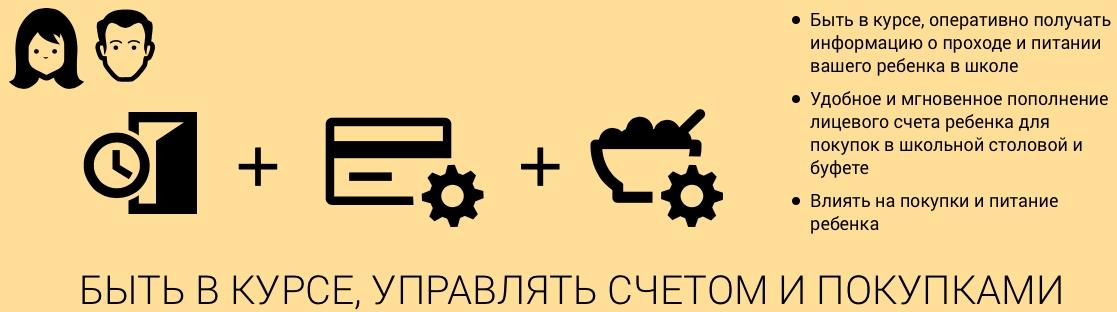 функционал Москвенок