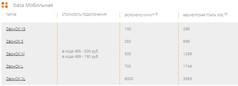 gobaza.ru тарифы