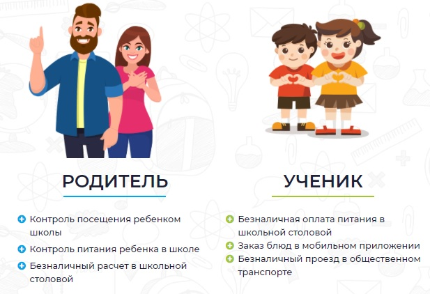 fcards.ru сервис