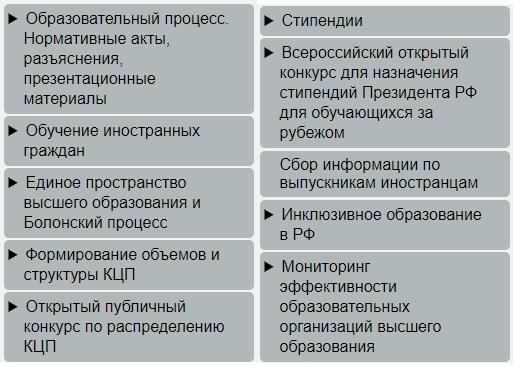 ined.ru сайт