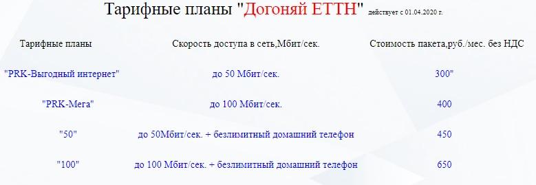 PRK-net тариф