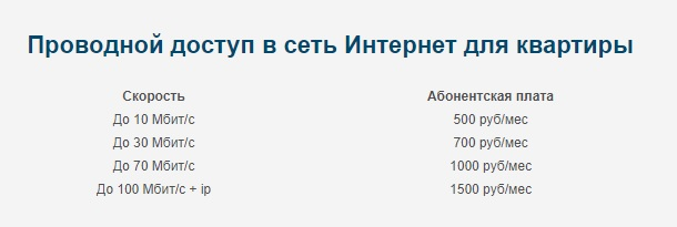 Миг-сервис Гжель тариф