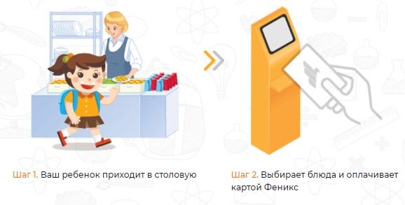 fcards.ru оплата