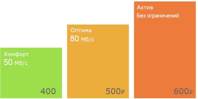 inettel.ru интернет