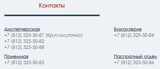 izora.spb.ru контакты