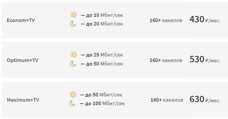 knet-nn.ru тарифы