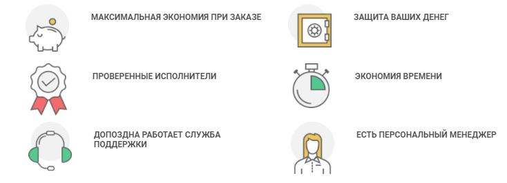 Напишем.ру преимущества