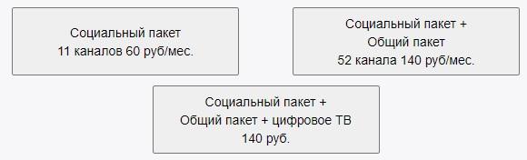 inettel.ru тв