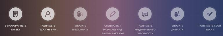 HomeWork сайт